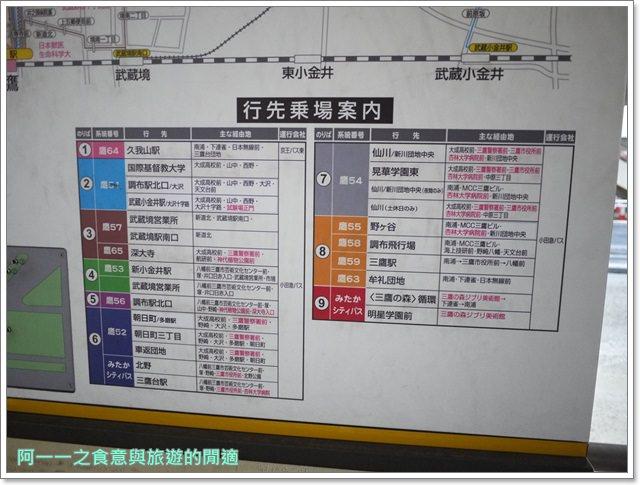 三鷹之森吉卜力宮崎駿美術館日本東京自助旅遊image004