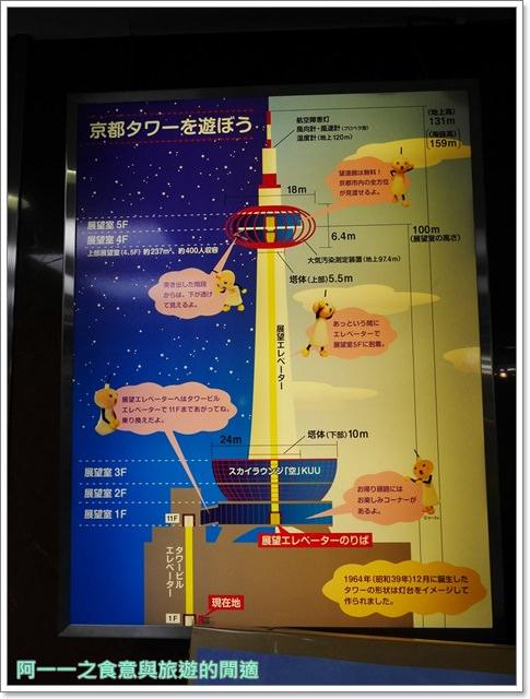 京都車站.京都塔.kyoto-tower.關西旅遊.日本image018