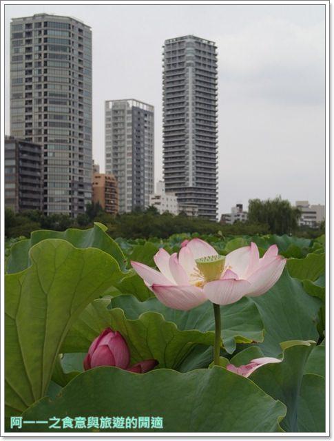 東京自助旅遊上野公園不忍池下町風俗資料館image019