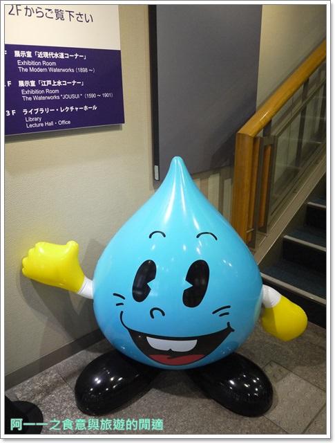 御茶之水jr東京都水道歷史館古蹟無料順天堂醫院image010