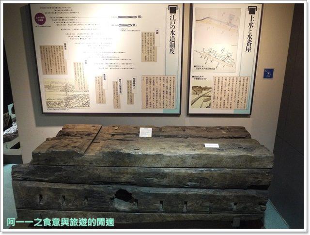 御茶之水jr東京都水道歷史館古蹟無料順天堂醫院image036
