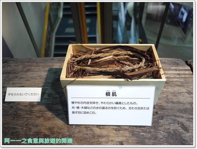 御茶之水jr東京都水道歷史館古蹟無料順天堂醫院image019