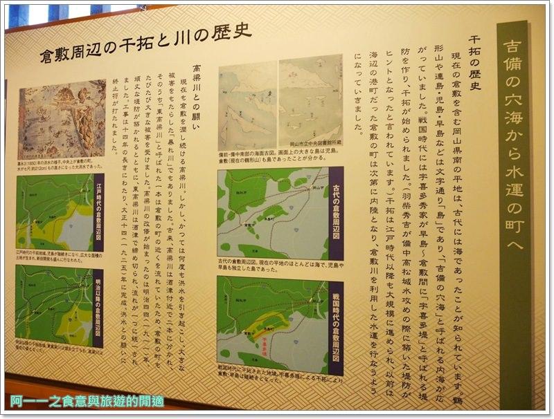 倉敷美觀地區.常春藤廣場.散策.倉敷物語館.image050