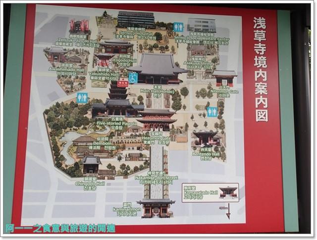 日本東京自助旅遊淺草雷門仲見世街image034