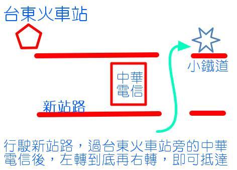 台東民宿美食熱氣球小鐵道民宿kate生活藝術咖啡image100