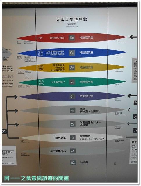 大阪歷史博物館.大阪周遊卡景點.難波宮跡.大阪城image011