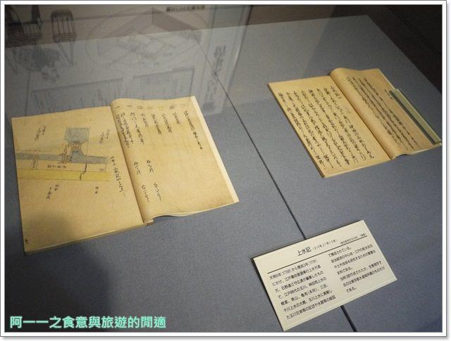 御茶之水jr東京都水道歷史館古蹟無料順天堂醫院image030