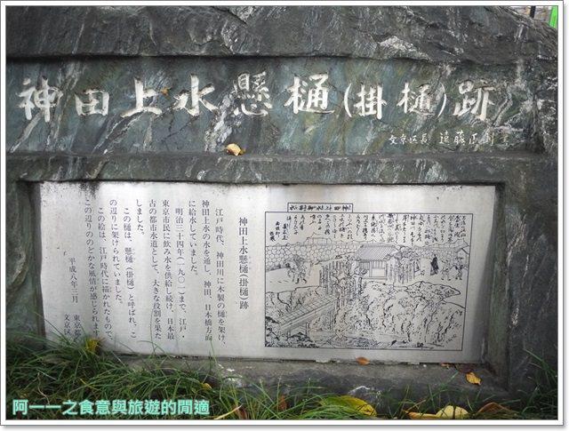 御茶之水jr東京都水道歷史館古蹟無料順天堂醫院image006