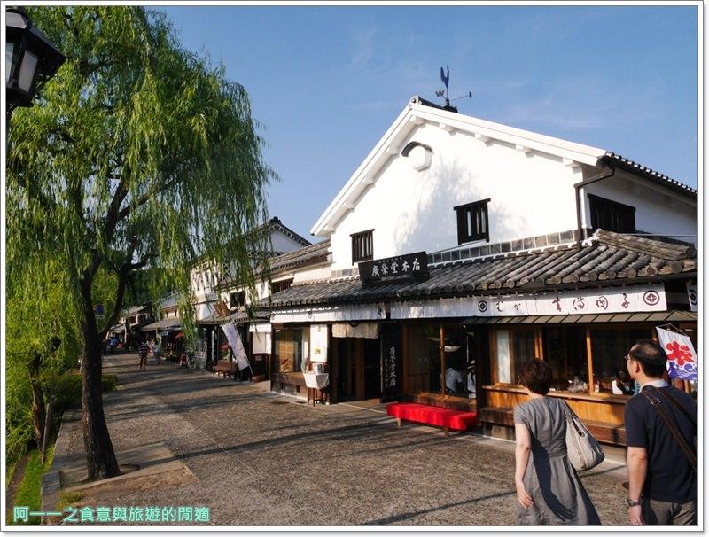 倉敷美觀地區.常春藤廣場.散策.倉敷物語館.image013