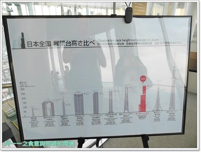 大阪景點.阿倍野展望台.harukas300.夜景.夕陽.天王寺image019