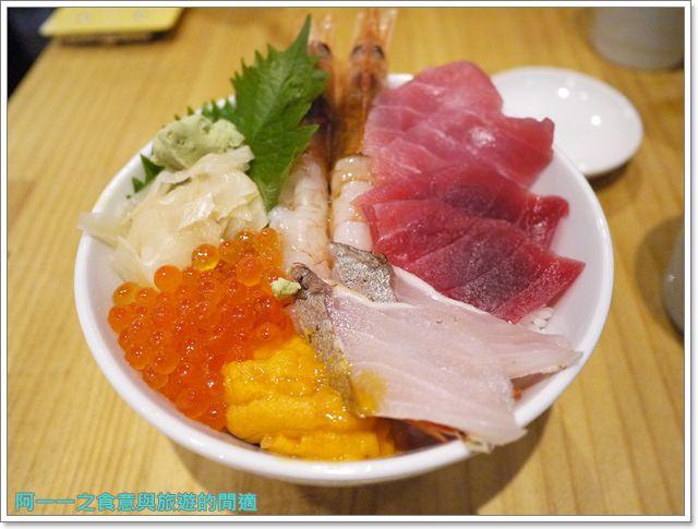日本東京自助懶人包旅遊攻略整理文乘換案內appimage009