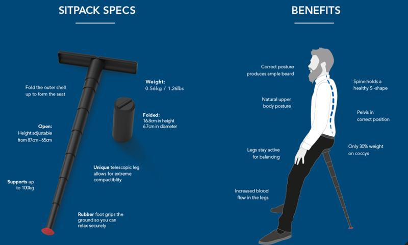 sitpack.摺疊椅.口袋.收納椅.排隊神器.丹麥sitpacks