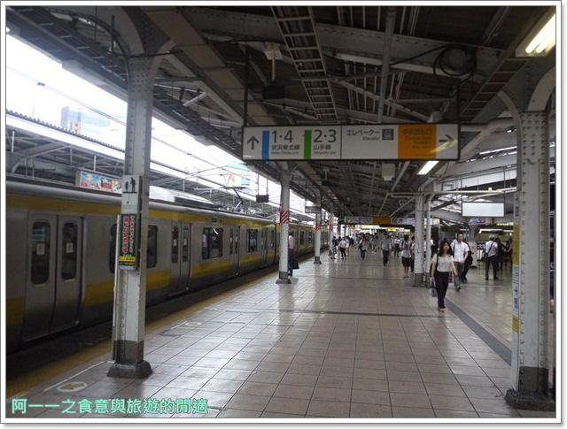 東京自助旅遊上野公園不忍池下町風俗資料館image001