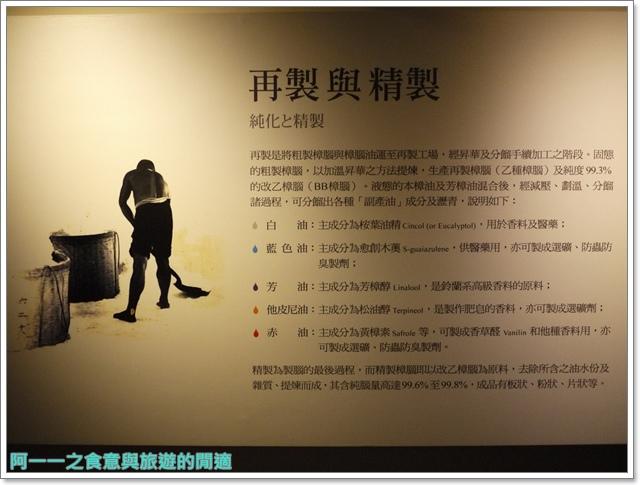 image039臺博館南門園區紅樓樟腦食安