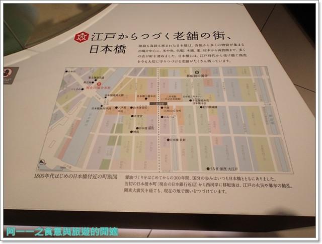 日本東京自助旅遊晴空塔天空樹美食skytree抹茶霜淇淋問屋國分image003