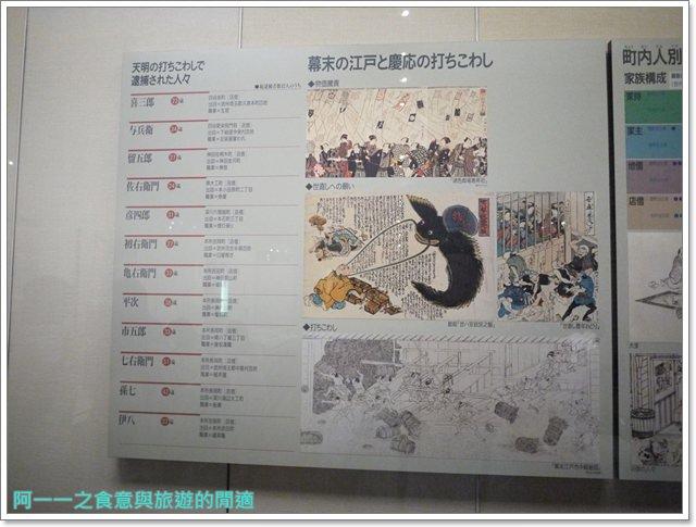 日本東京自助景點江戶東京博物館兩國image051