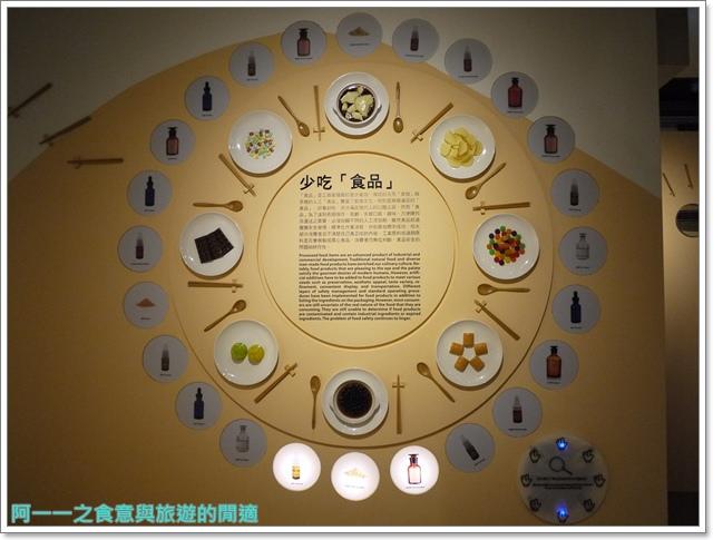 image075臺博館南門園區紅樓樟腦食安