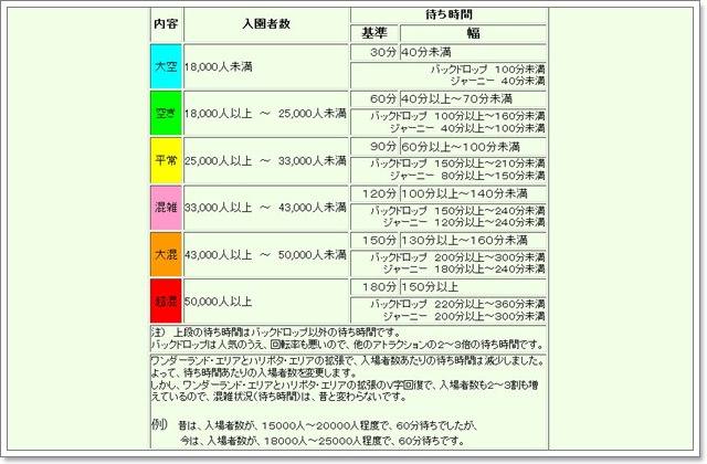 日本環球影城express pass快速通關卷門票線上購買image004