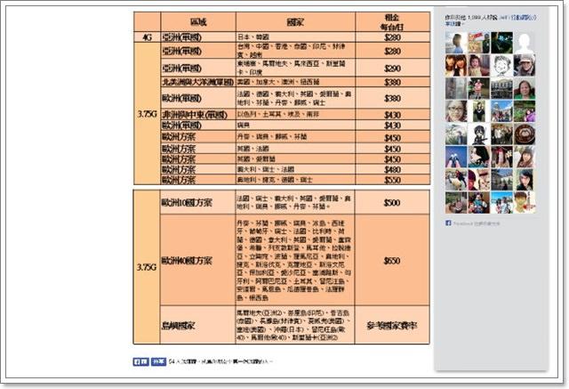香港wifi行動上網分享jetfi無線3g網路吃到飽image002