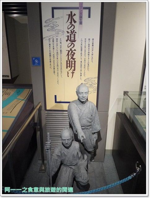 御茶之水jr東京都水道歷史館古蹟無料順天堂醫院image028