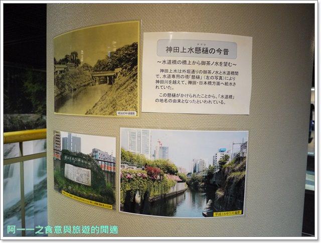 御茶之水jr東京都水道歷史館古蹟無料順天堂醫院image027