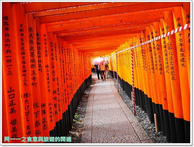 伏見稻荷大社.京都神社.千本鳥居.日本關西自助旅遊image001