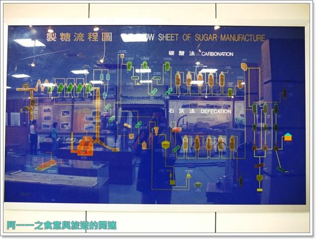 花蓮觀光糖廠光復冰淇淋日式宿舍公主咖啡花糖文物館image024