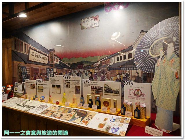 台北西門町景點日藥本舖博物館老屋昭和時期免費阿一一image036