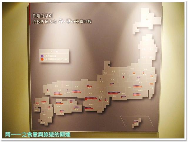 甲子園歷史館.阪神虎.kano.棒球.兵庫景點image029