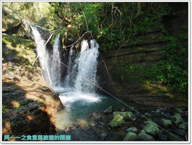 天溪園生態教育中心.陽明山國家公園.親子旅遊.台北好去處image001