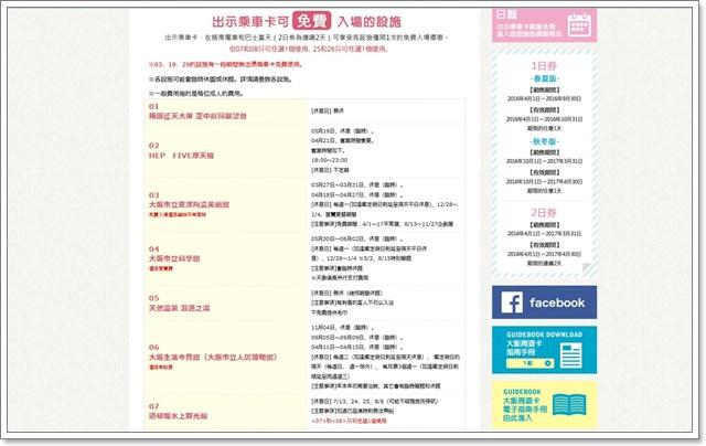 大阪周遊卡.懶人包.景點規劃.美食推薦.免費景點.日本旅遊image008