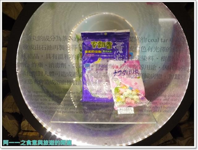 image027臺博館南門園區紅樓樟腦食安